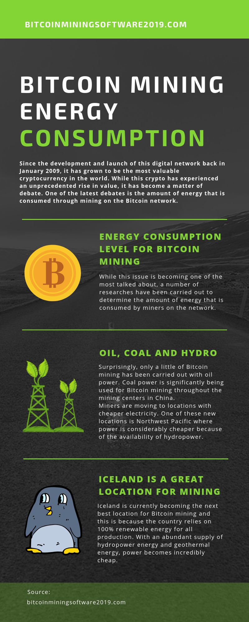 Bitcoin Mining Energy Consumption