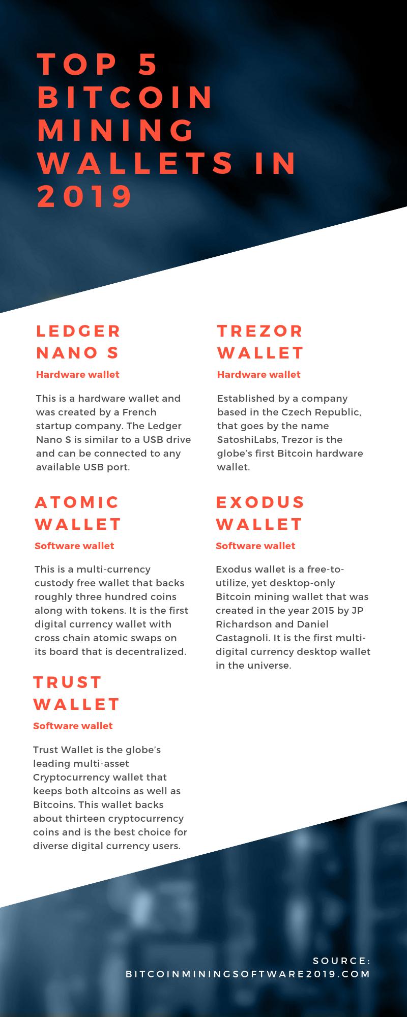 Bitcoin Mining Wallet