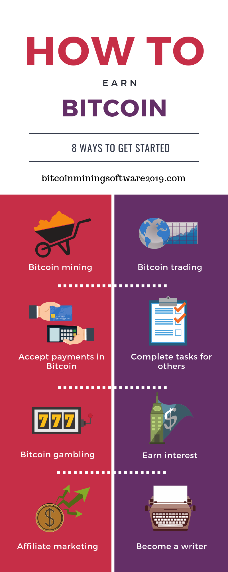 How to earn Bitcoin