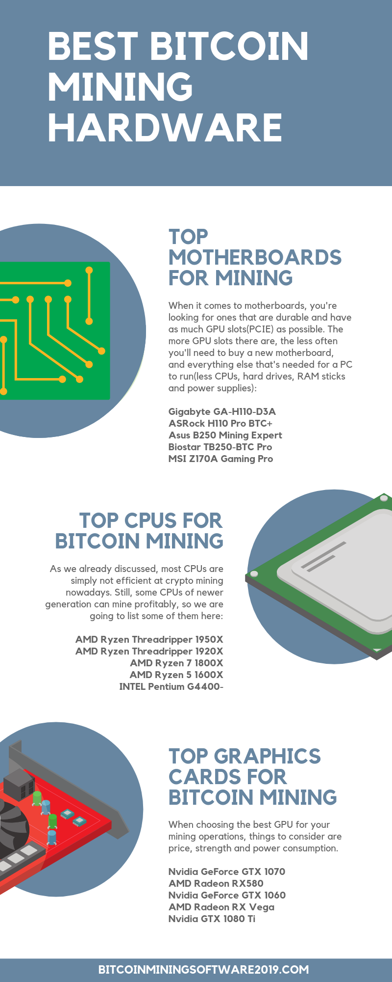 Best Bitcoin Mining Hardware