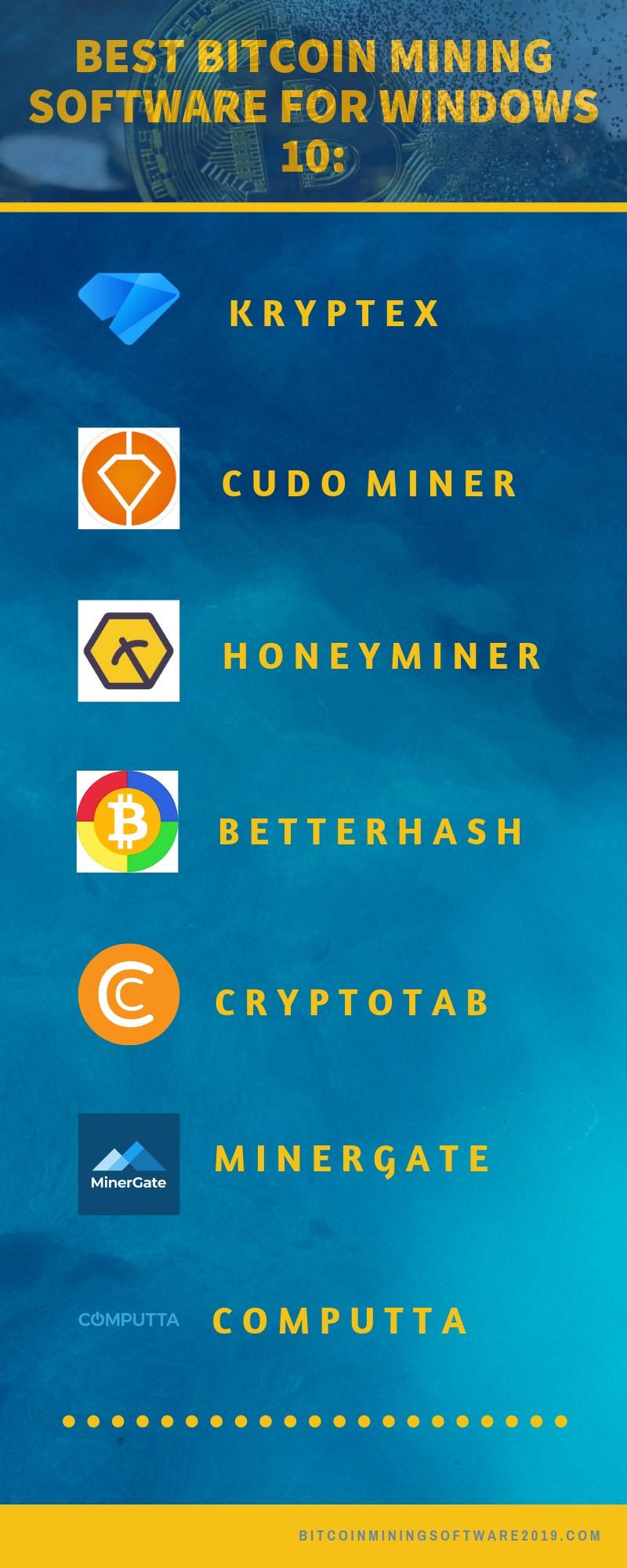 Best Bitcoin Mining Software for Windows 10