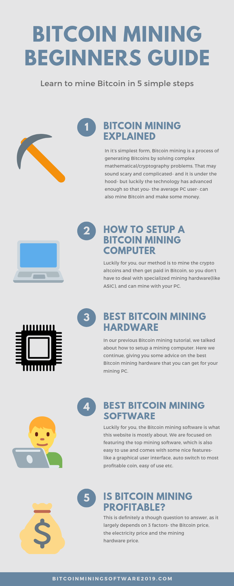 Bitcoin Mining Beginners Guide
