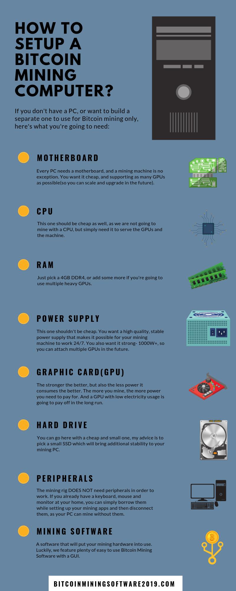HOW TO SETUP A BITCOIN MINING COMPUTER