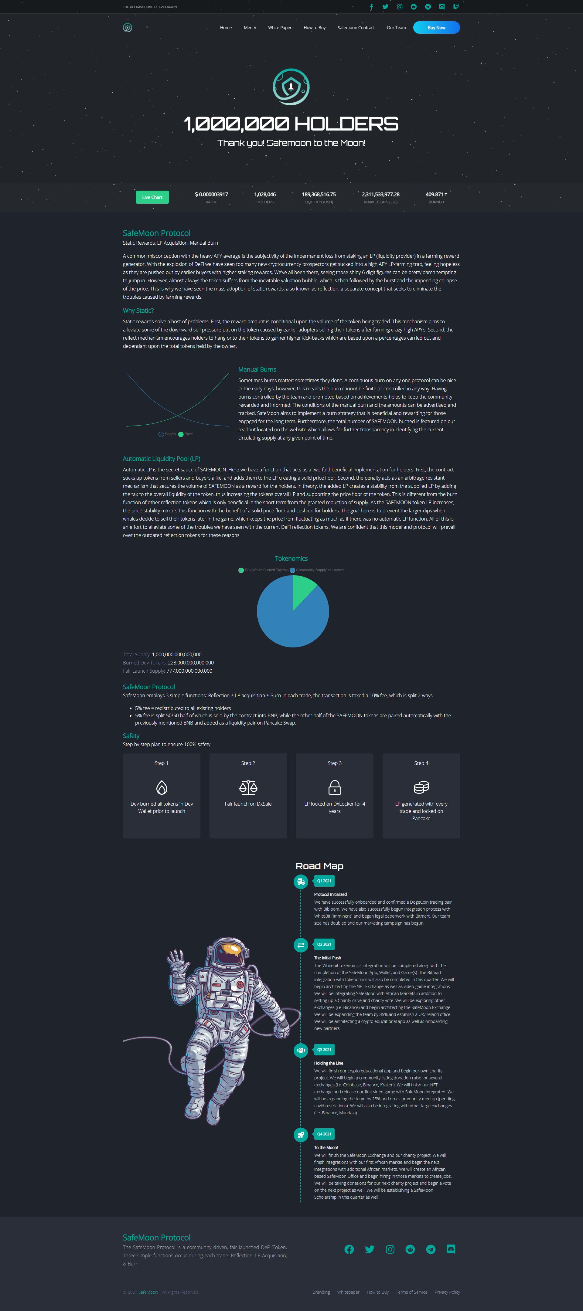 SafeMoon Infographics